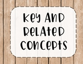 IB MYP Key and Related Concepts Posters {Editable}