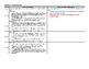 IB MYP Language and Literature - Assessment Rubric - Year 5