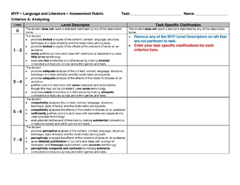Ib Language And Literature Worksheets & Teaching Resources | TpT