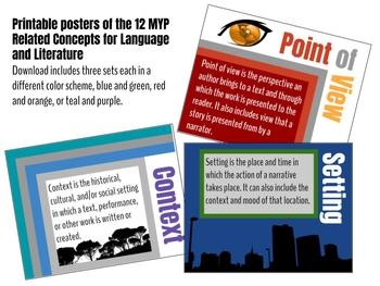 IB MYP Language and Literature Related Concept Posters