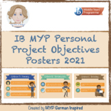 IB MYP Personal Project Objectives POSTERS (International