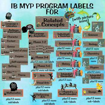 IB MYP Program Label for Related Concepts for A4 Paper