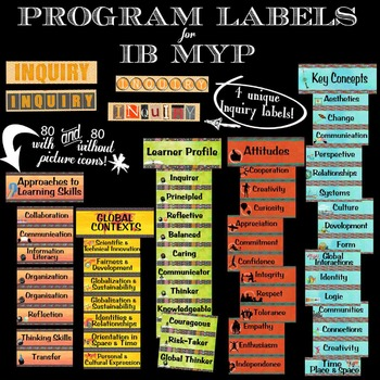 IB MYP Program Labels (ATL Skills, Global Contexts, Key Concepts, & more)
