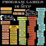IB MYP Program Labels (ATL Skills, Global Contexts, Key Co