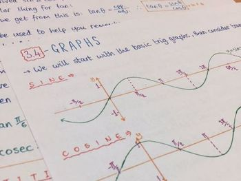 Ib Math Studies Trigonometry Worksheets & Teaching Resources | TpT