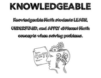 IB Math Learner Profile