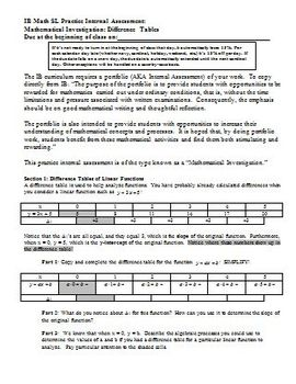 IB Math SL Practice Mathematical Investigation 2011 (Editable)