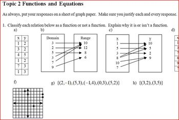 IB Math SL Topic 2 Overview: Functions and Equations (Editable)