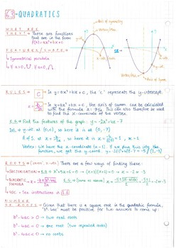 IB Math Studies SL - Topic 6 - Mathematical Models (Functions) - Notes