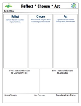 IB PYP Action Cycle Brochure and Newsletter For Students