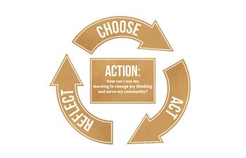 IB PYP Action Cycle Display (Kraft Paper Design)