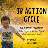 IB PYP Action Cycle Posters / Prints