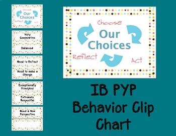 IB PYP Behavior Clip Chart