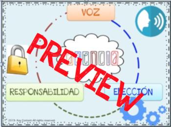 IB PYP Cartelera en español PEP / Bulletin Board display Enhanced PYP