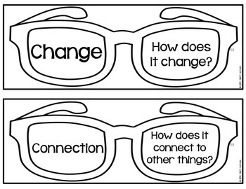 IB PYP Concepts- Signs for Display