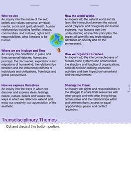 IB PYP Elements Flip Book