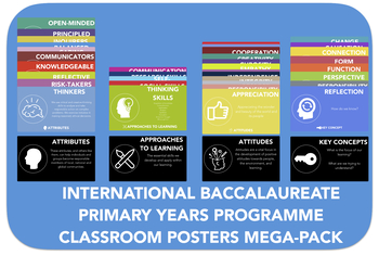 IB PYP Essential Elements Posters Mega-Pack