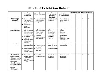 IB PYP Exhibition Journal