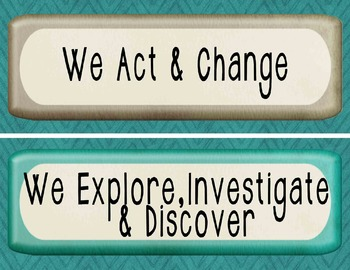 IB PYP Inquiry Poster & Bulletin Board Set - Detective Theme Teal for US Paper