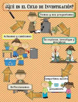 IB PYP Inquiry Poster Set in Spanish - Detective Theme for US paper