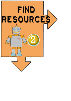 IB PYP Inquiry Process Robot Poster, Bulletin Board & Mobile - US Paper