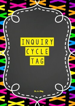 IB PYP Inquiry cycle tags in black, bright/neon theme