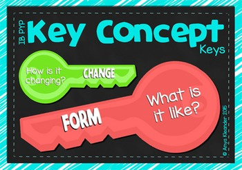 PYP Key Concept Keys