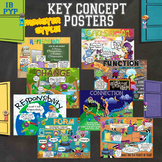 IB PYP Key Concept Posters Monster Style