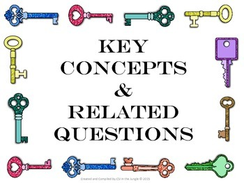 IB PYP Key Concept Posters, DOK Questions, and Flap Books