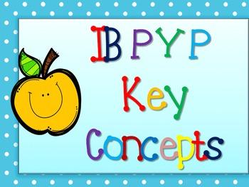 IB PYP Key Concepts - BLUE POLKA DOT