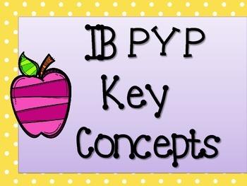 IB PYP Key Concepts - MULTICOLOUR POLKA DOT