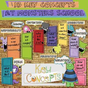 IB PYP Key Concepts - Monster Style - US Paper
