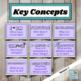 IB PYP - Key Concepts Posters