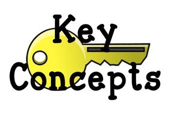 IB PYP/MYP Key Concepts Posters