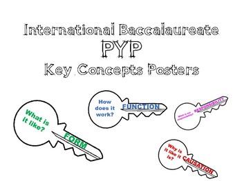 IB PYP Key Concepts Posters