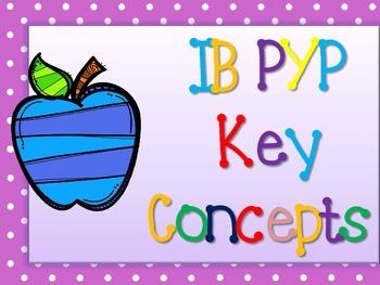 IB PYP Key Concepts - Purple Polka Dot