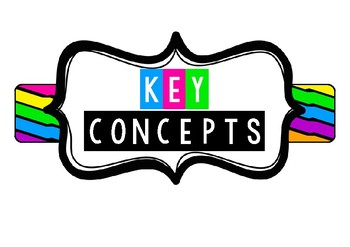 IB PYP Key Concepts display in bright/neon theme