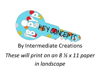 IB PYP Key Concepts in Polka Dot