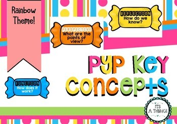 IB PYP Key Concepts posters in rainbow theme!