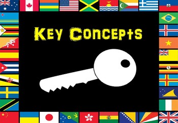 IB PYP Key Concepts (with World flags borders)