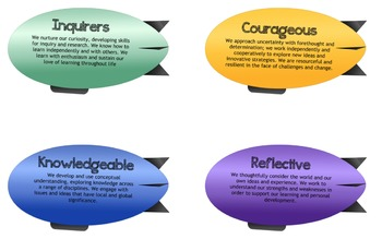 IB PYP Learner Profile Blimps Posters (revised '14)
