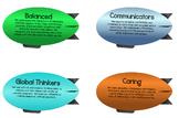 IB PYP Learner Profile Blimps Posters (revised '14)