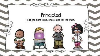 IB PYP Learner Profile PPT Posters