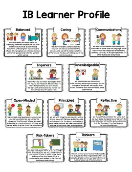 IB PYP Learner Profile Reference Sheet with Graphics