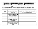 IB PYP Learner Profile Trait Reflection