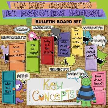 IB PYP Monster Key Concept Bulletin Board Set for US Paper