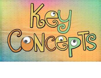 IB PYP Monster Key Concept Poster & Bulletin Board Set for US Paper