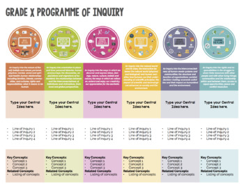 IB PYP Program of Inquiry Planner