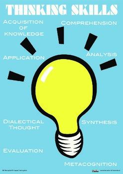 IB PYP Thinking Skills