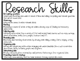 IB/PYP Transdisciplinary Skills Posters
